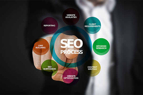 Crucial Things To Consider When Selecting Professional Search engine optimization Services