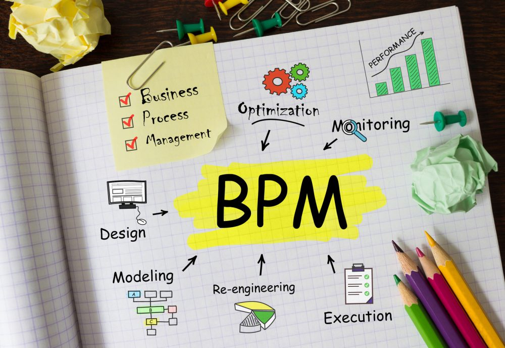 Do You Want Assist With BPM, Business Process Management?